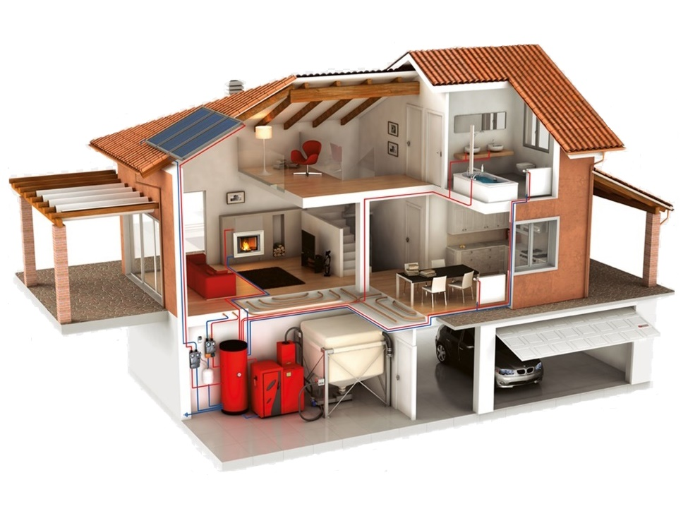 sistema-casa