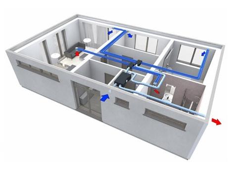 ventilazione_meccanica_controllata